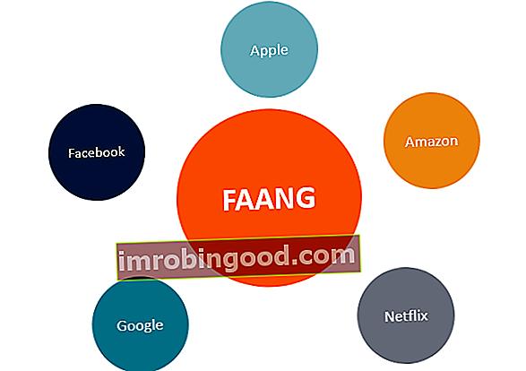Шта су ФААНГ акције?