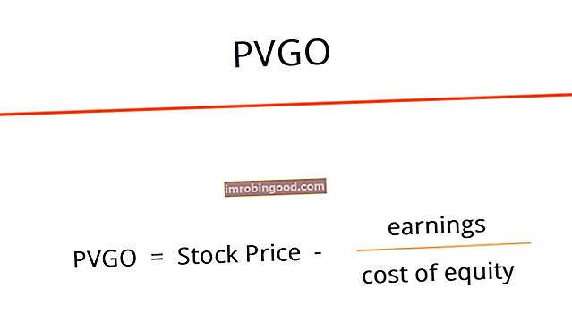 Jaká je současná hodnota příležitostí k růstu?