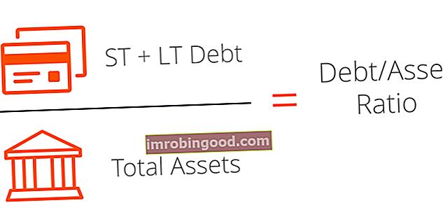 Mikä on velan ja omaisuuden suhde?