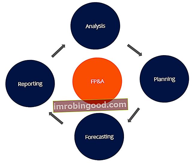 Mikä on rahoitussuunnittelu ja -analyysi (FP&A)?