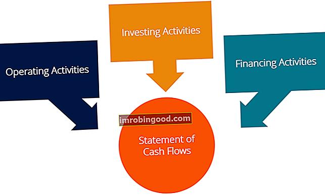 Jaký je přehled o peněžních tocích?