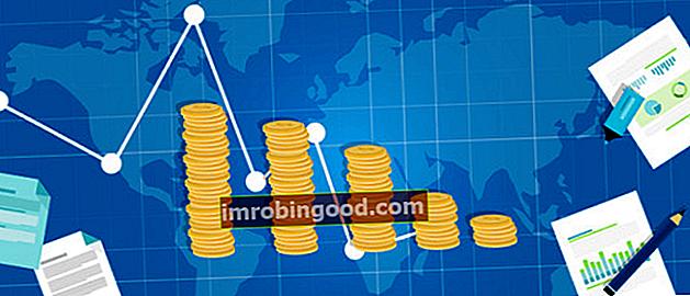 Co je trh kapitálového kapitálu?
