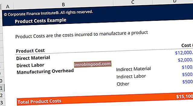 Šablona nákladů na produkt
