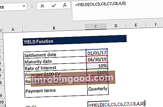Co je funkce YIELD?