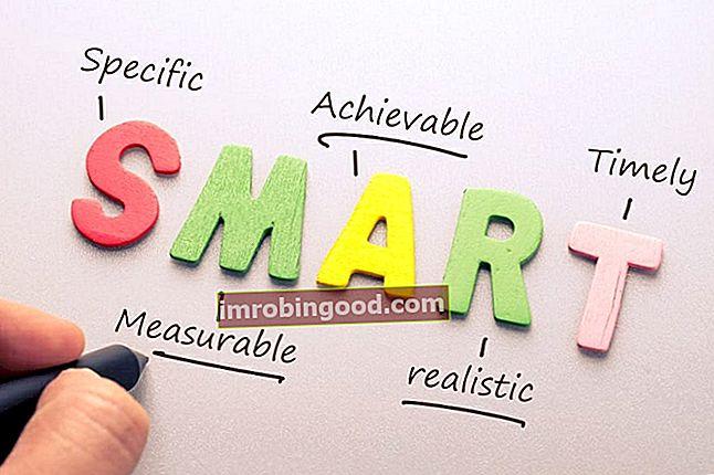 Co je SMART cíl?