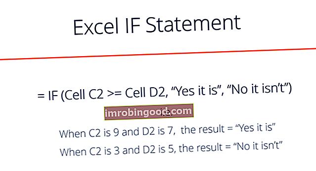 Co je prohlášení Excel IF?