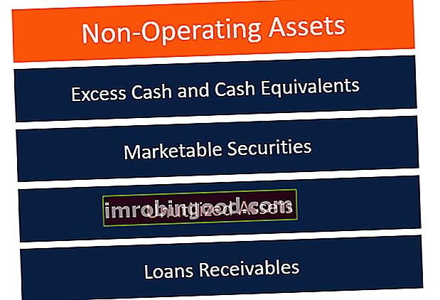 Co jsou nefunkční aktiva?