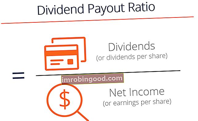 Co je poměr výplaty dividend (DPR)?