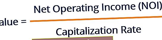Co je metoda přímé kapitalizace?