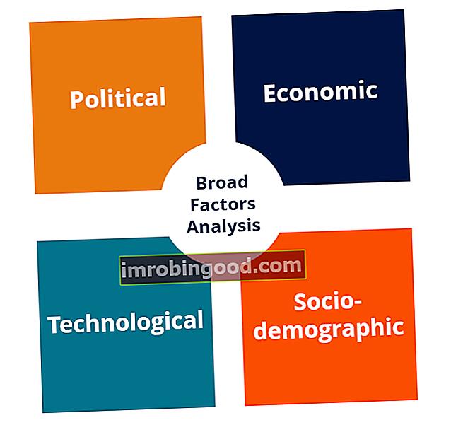 Analýza širokých faktorů