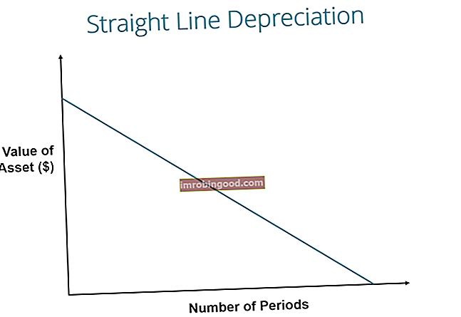Co je lineární odpis?