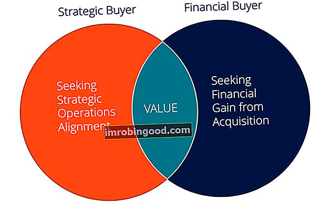 Strategický vs. finanční kupující?