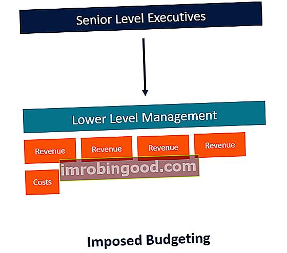 Mikä on pakollinen budjetointi?