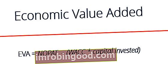 Mikä on taloudellinen lisäarvo?