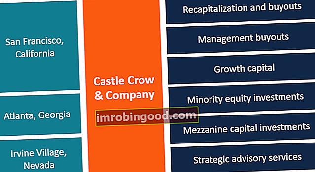 Castle Crow & Company - ülevaade