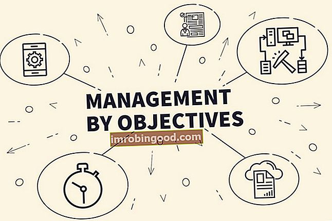 Co je Management by Objectives (MBO)?