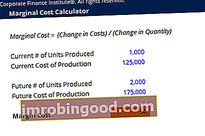 Kalkulačka mezních nákladů