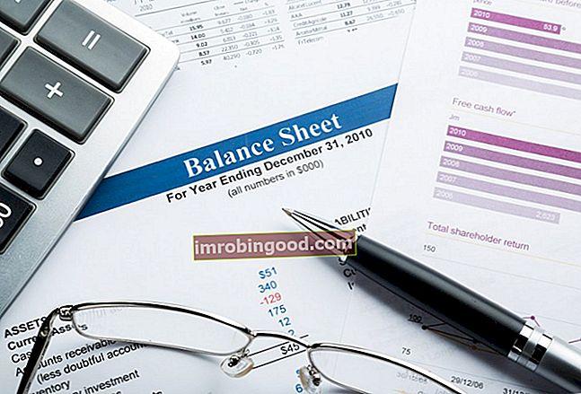 Co je čistá účetní hodnota?