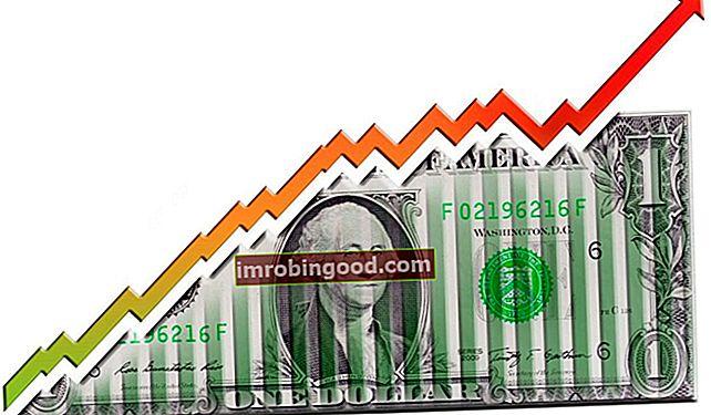 Co je to nepřetržitě složený úrok?