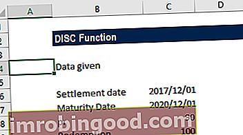 Kas yra DISC funkcija?