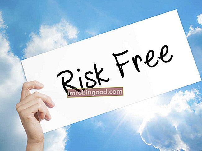 Mikä on riskitön korko?
