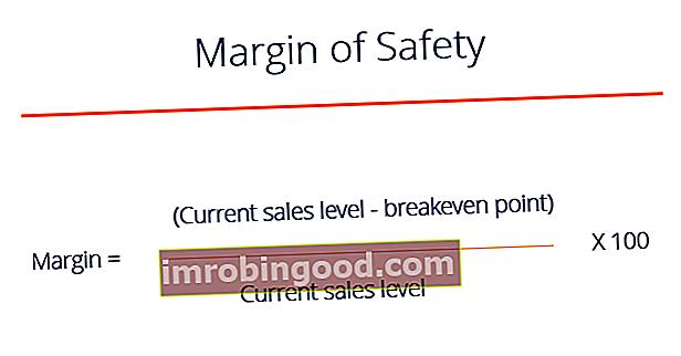 Co je to mez bezpečnosti?