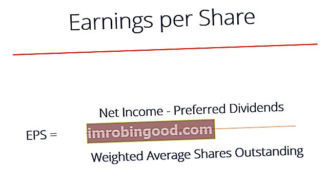 Jaký je vzorec zisku na akcii (EPS)?
