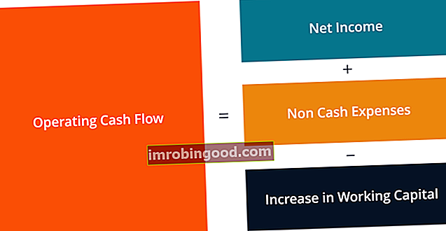 Co je provozní peněžní tok?