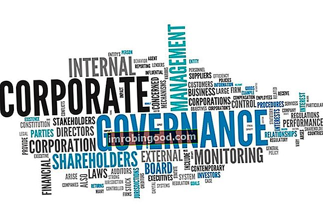 Co je Corporate Governance?