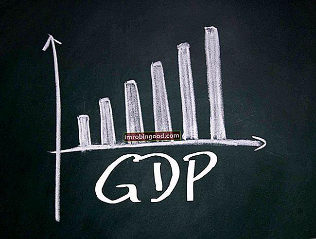 Co je hrubý domácí produkt (HDP)?