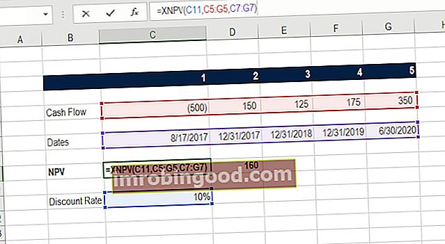 Průvodce Excel pro finance - funkce a vzorce