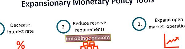 Co je to expanzivní měnová politika?