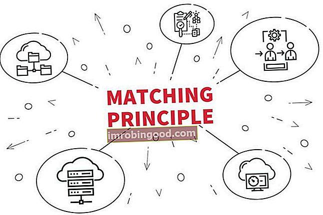 Jaký je princip shody?