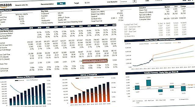 Edistyneet taloudellisen mallinnuksen (AFM) tekniikat