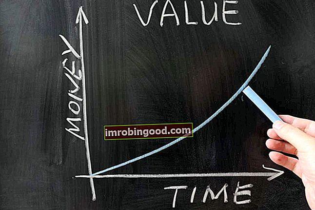 Jaká je časová hodnota peněz?